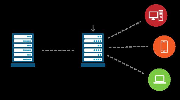 Mail-Server